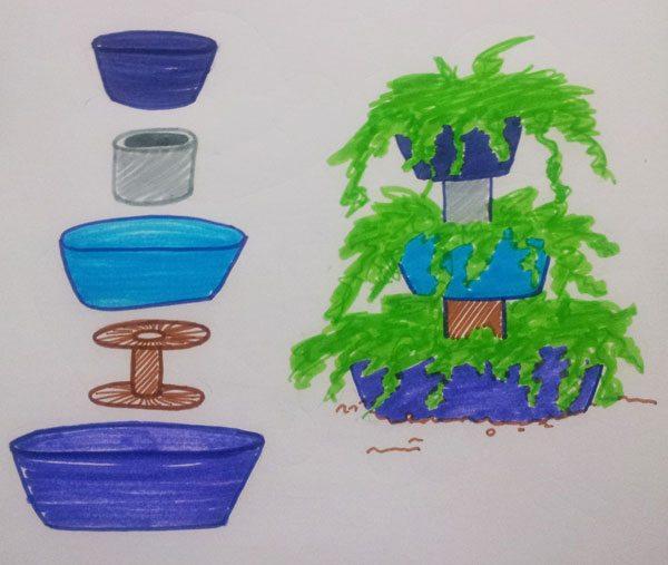 piramide_flores_para_el_jardin
